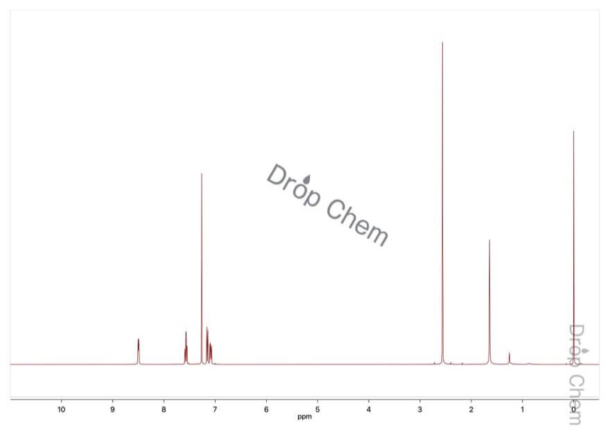 2-メチルピリジンの1HNMRスペクトル