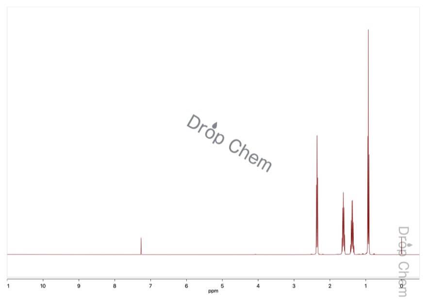 吉草酸の1HNMRスペクトル