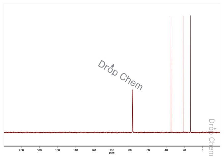 1-ブロモブタンの13CNMRスペクトル