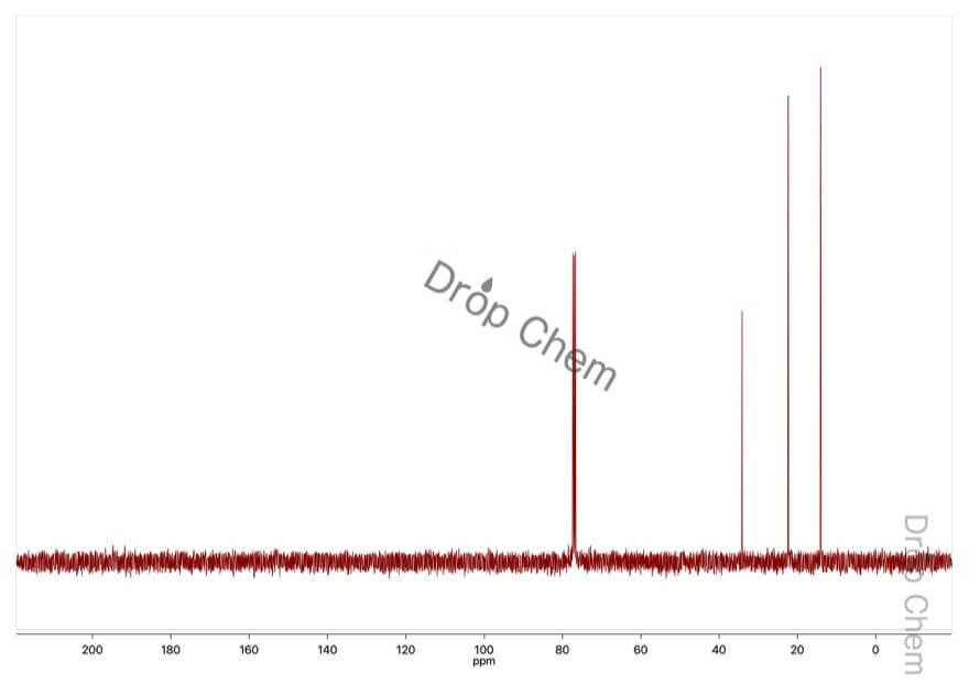 ペンタンの13CNMRスペクトル