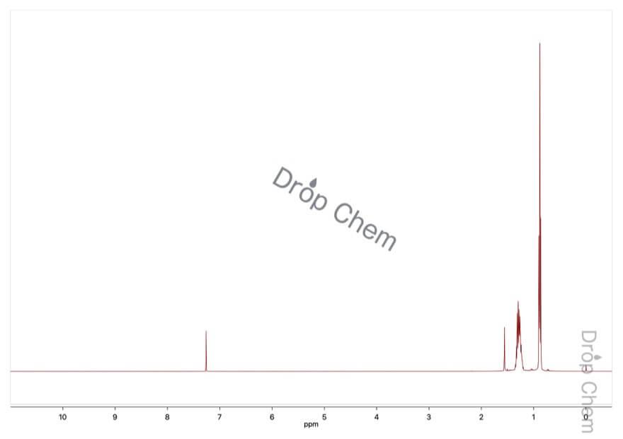 ペンタンの1HNMRスペクトル