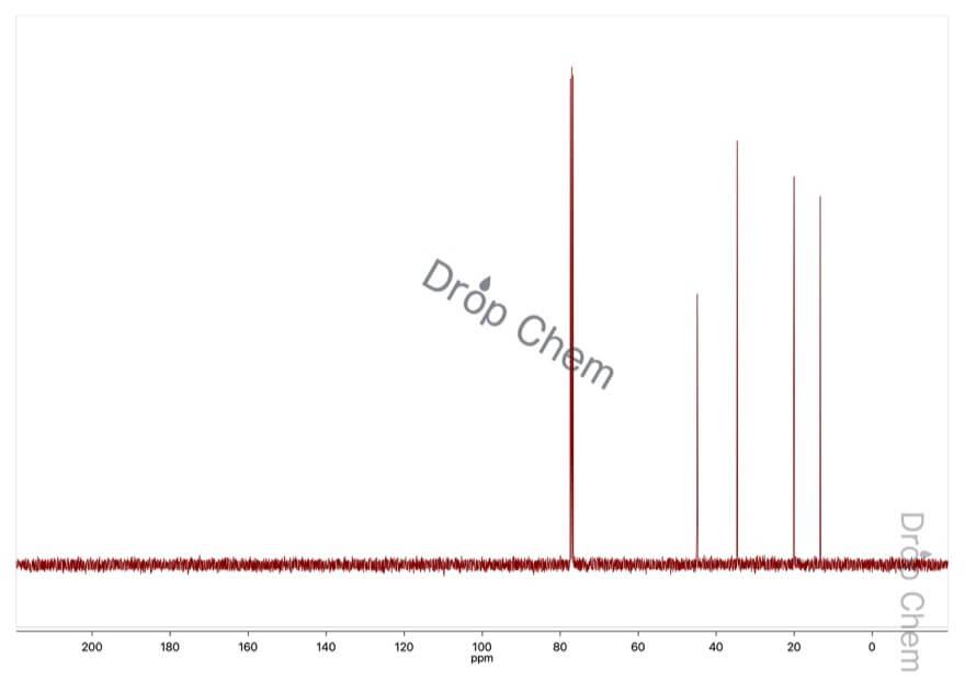 1-クロロブタンの13CNMRスペクトル