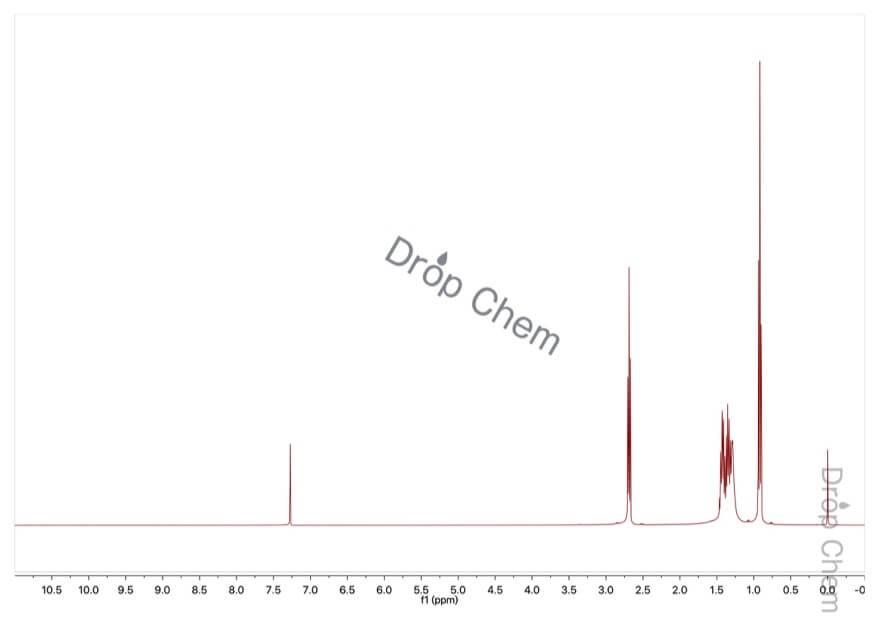 ブチルアミンの1HNMRスペクトル