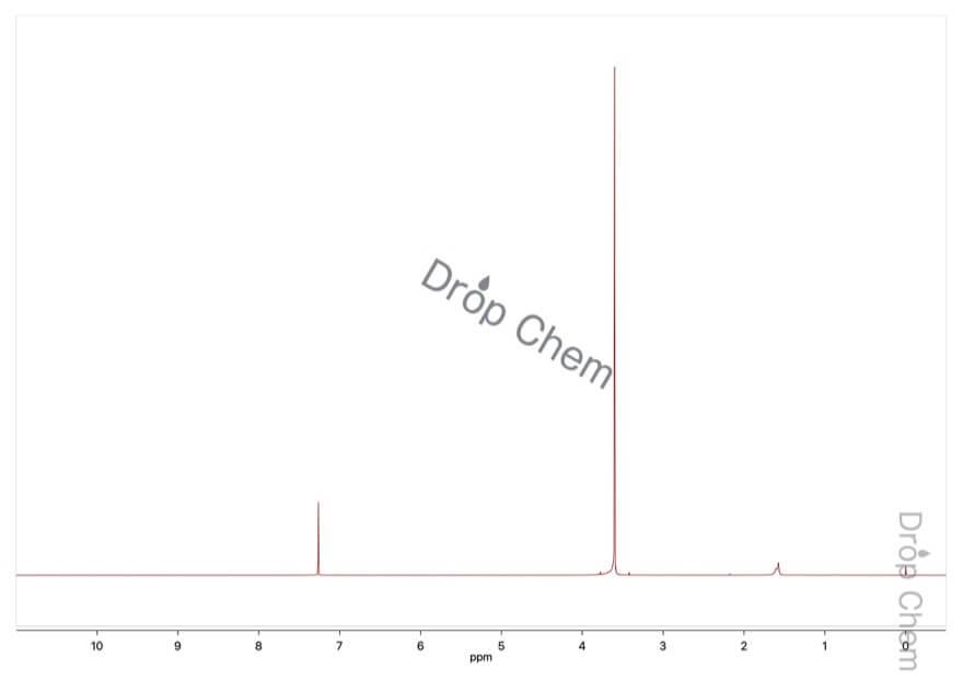マロノニトリルの1HNMRスペクトル