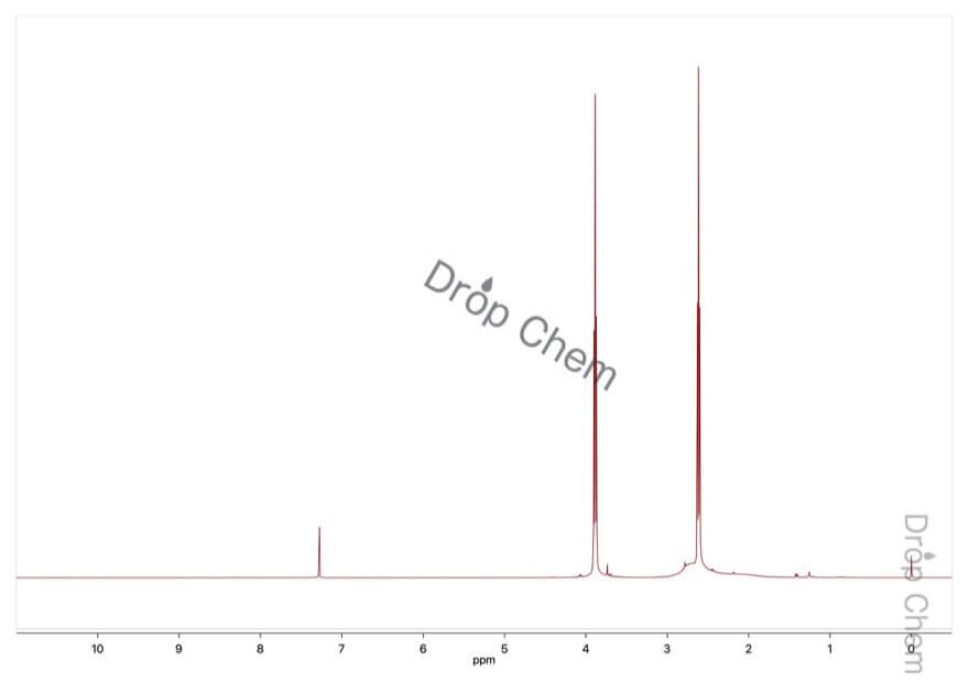 エチレンシアノヒドリンの1HNMRスペクトル