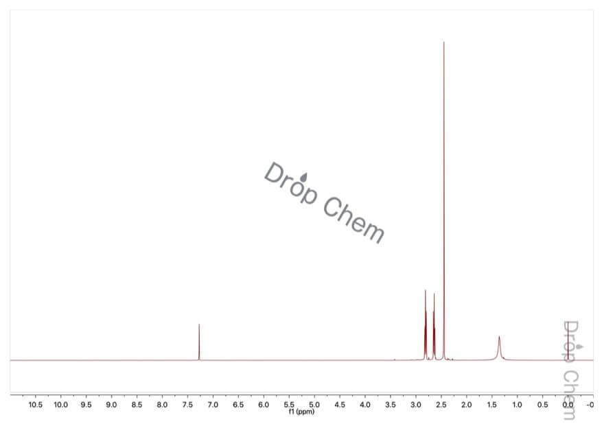 N-メチルエチレンジアミンの1HNMRスペクトル