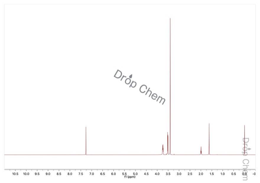 2-メトキシエタノールの1HNMRスペクトル