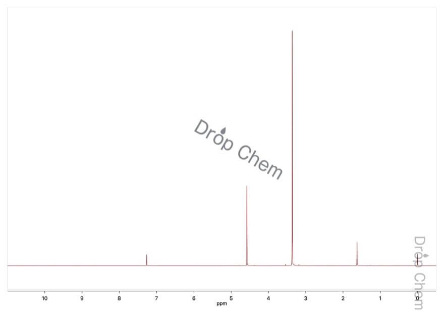 ジメトキシメタンの1HNMRスペクトル