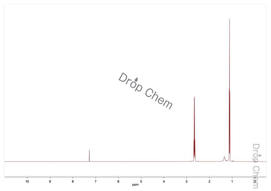 ジエチルアミンの1HNMRスペクトル