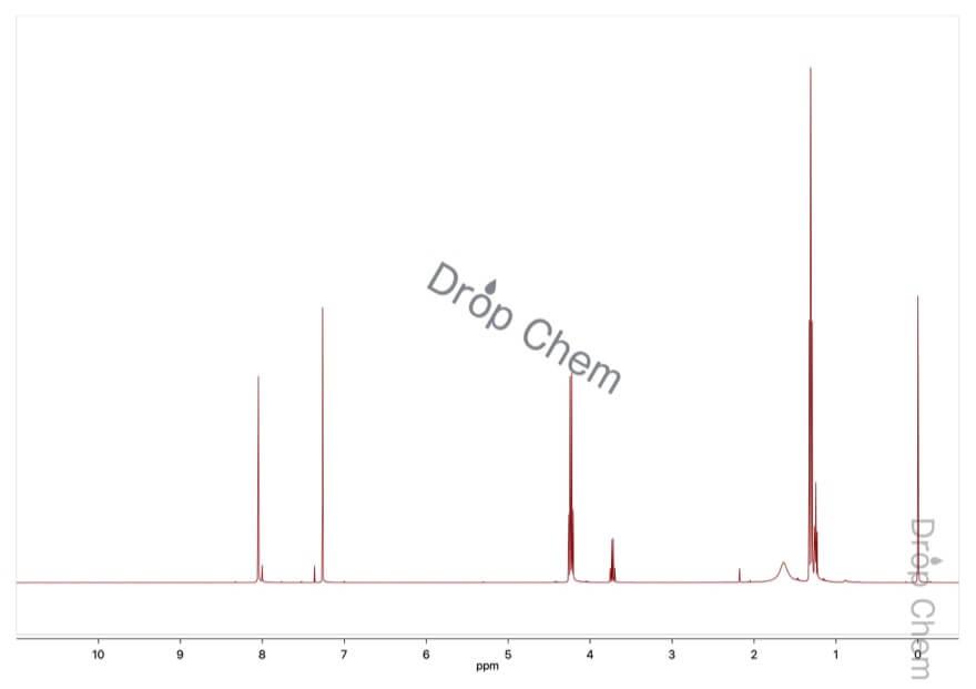 ぎ酸エチルの1HNMRスペクトル