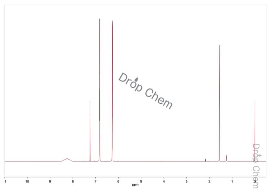 ピロールの1HNMRスペクトル
