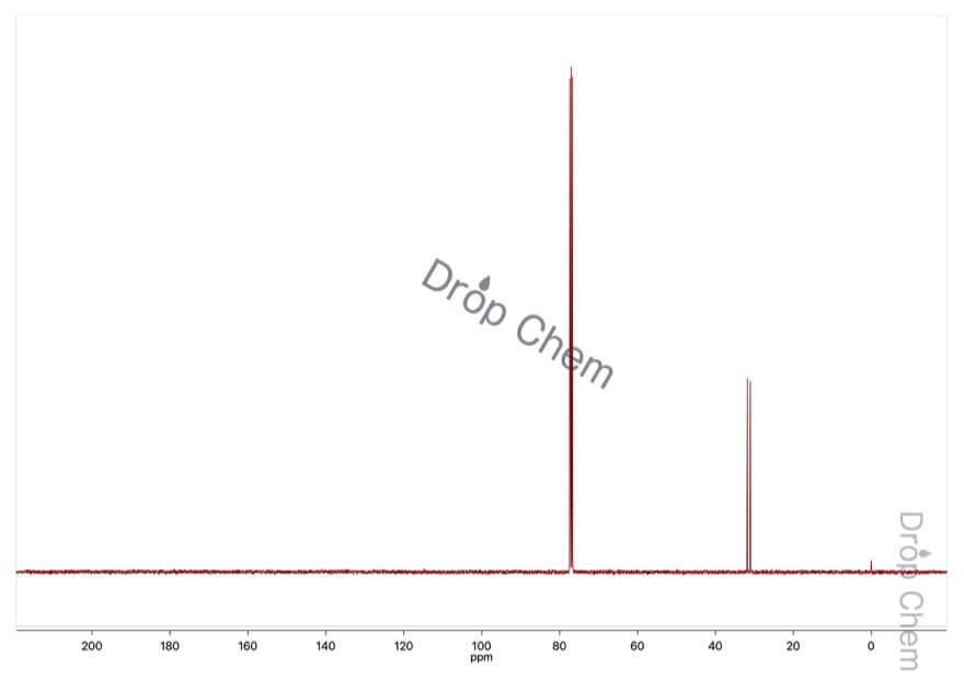 テトラヒドロチオフェンの13CNMRスペクトル
