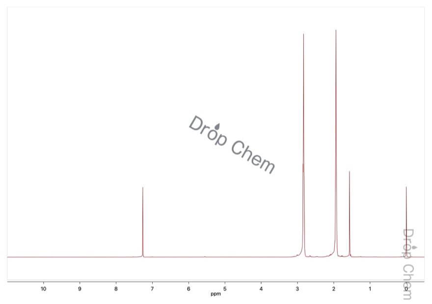 テトラヒドロチオフェンの1HNMRスペクトル