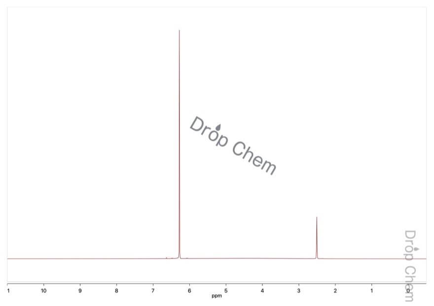マレイン酸の1HNMRスペクトル