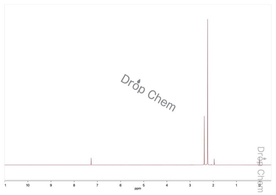 N,N,N',N'-テトラメチルエチレンジアミンの1HNMRスペクトル