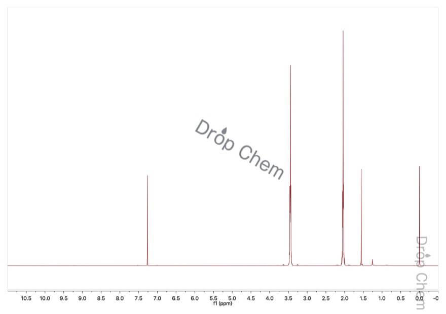 1,4-ジブロモブタンの1HNMRスペクトル