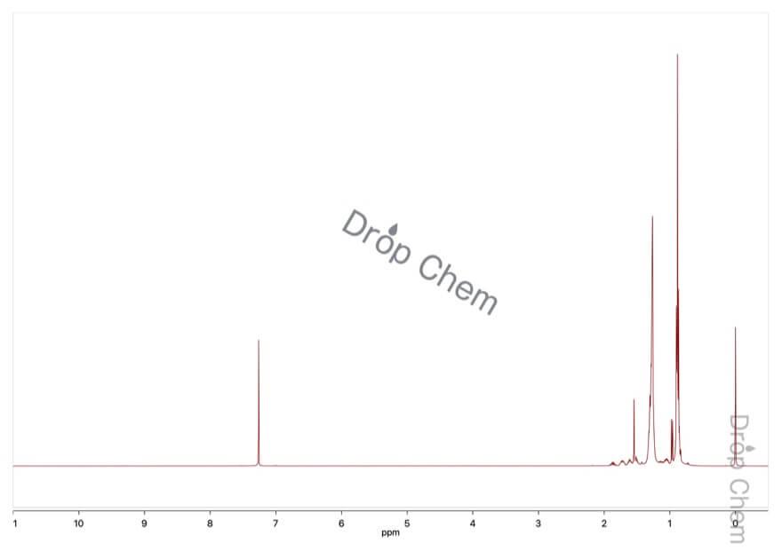 ヘキサンの1HNMRスペクトル