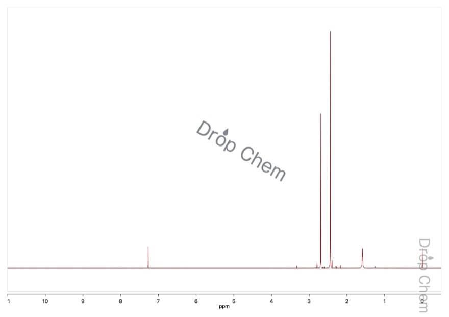 N,N'-ジメチルエチレンジアミンの1HNMRスペクトル