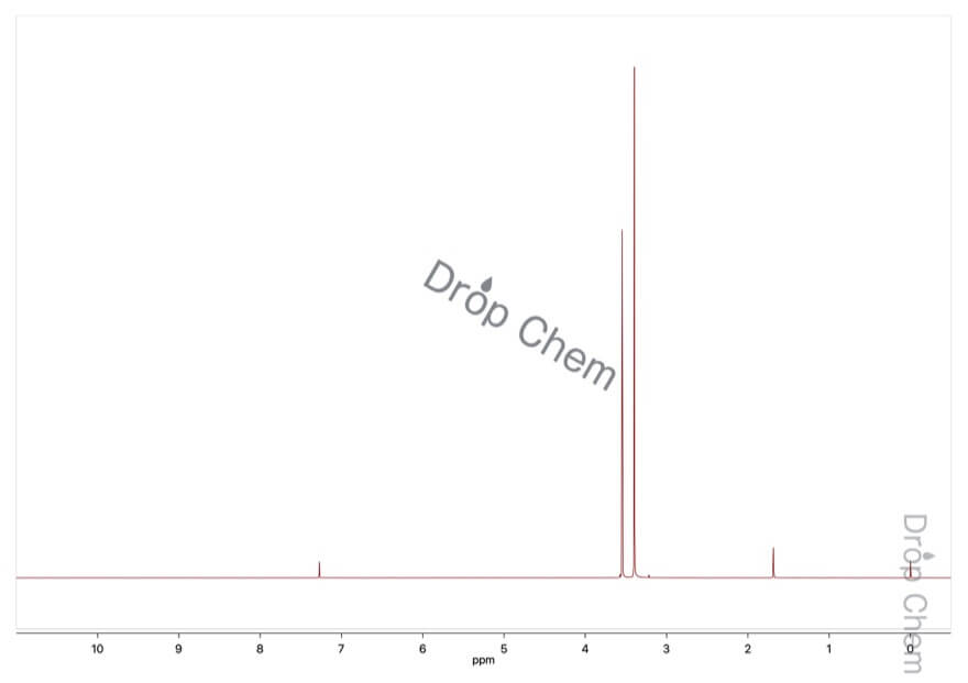 1,2-ジメトキシエタンの1HNMRスペクトル
