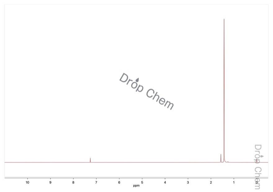 シクロヘキサンの1HNMRスペクトル