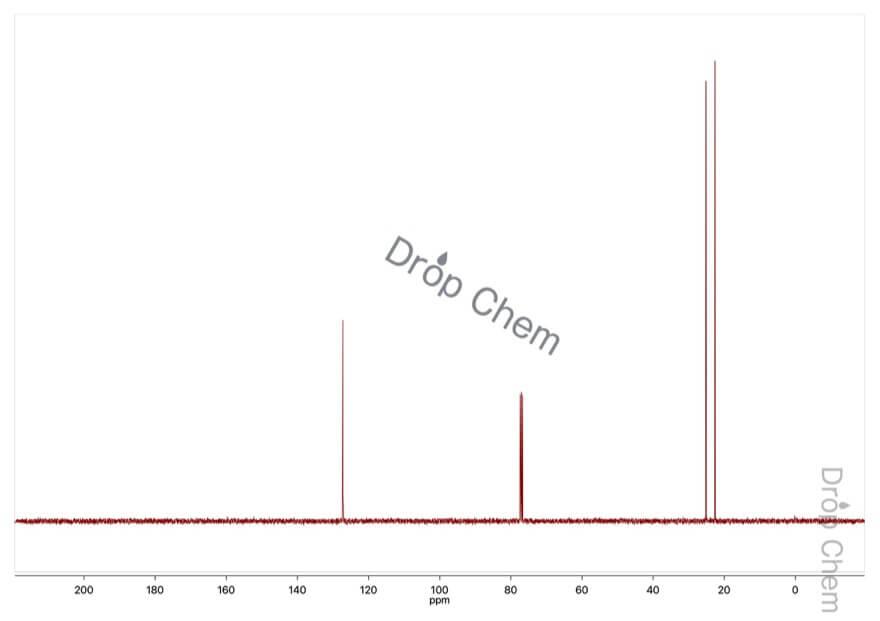 シクロヘキセンの13CNMRスペクトル