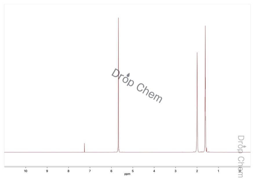 シクロヘキセンの1HNMRスペクトル