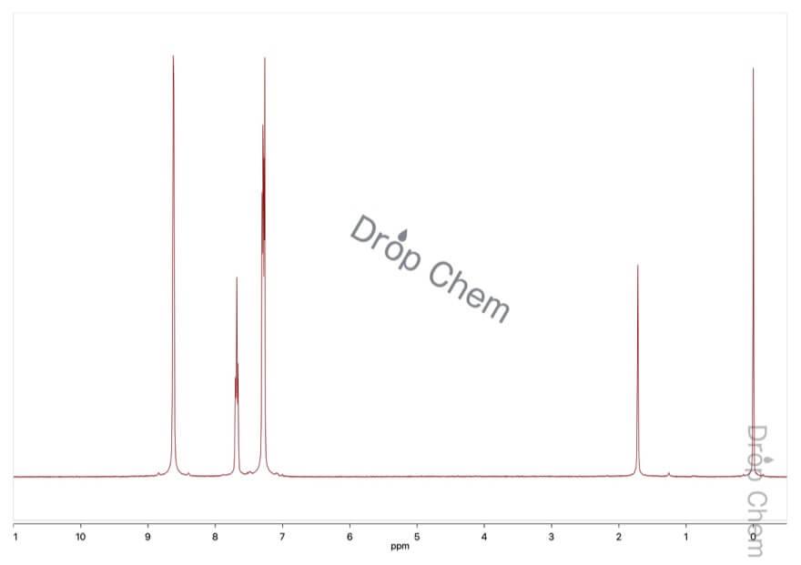 ピリジンの1HNMRスペクトル