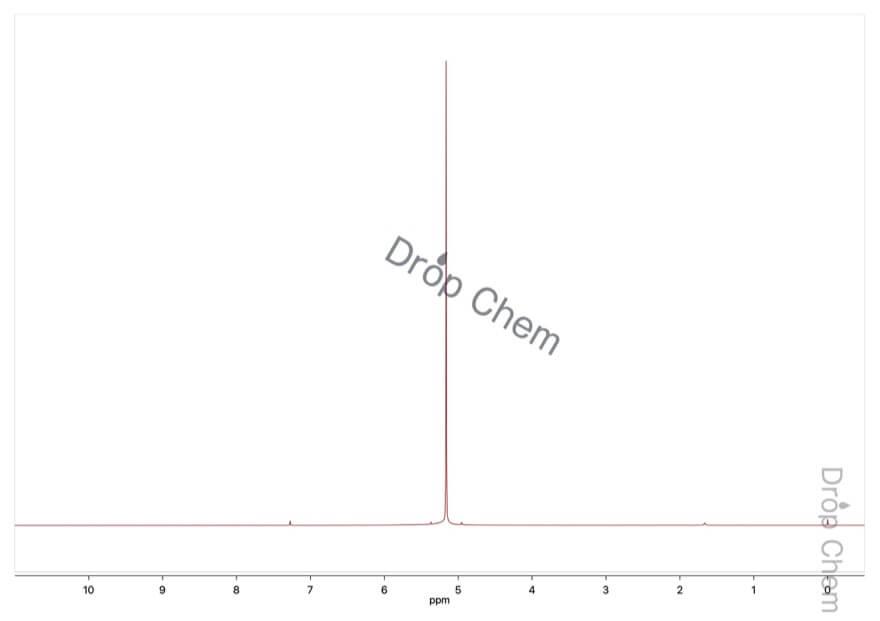 1,3,5-トリオキサンの1HNMRスペクトル