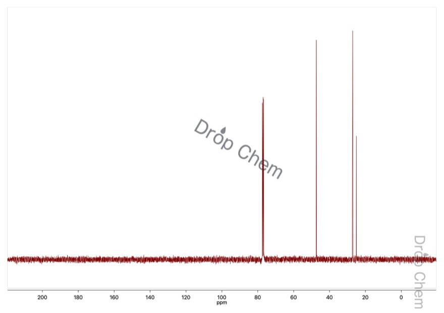 ピペリジンの13CNMRスペクトル