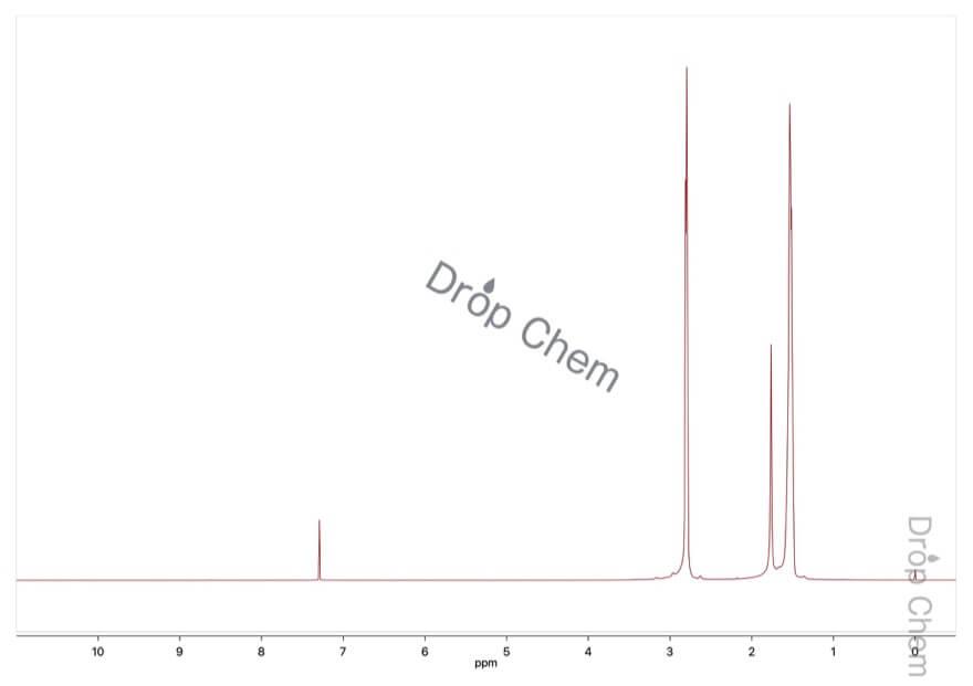 ピペリジンの1HNMRスペクトル