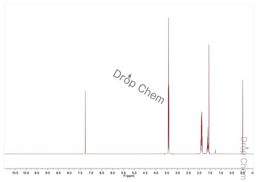 ペンタメチレンブロミドの1HNMRスペクトル