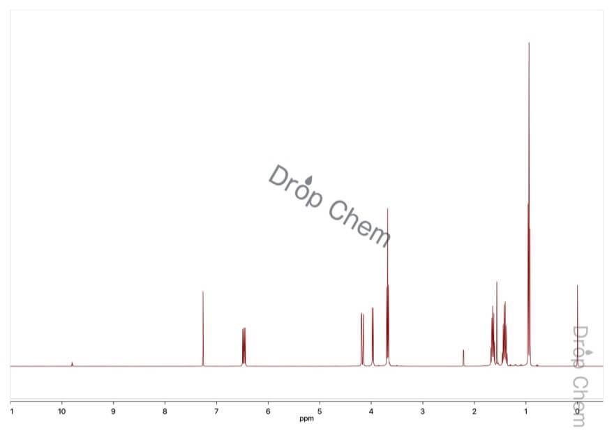 ブチルビニルエーテルの1HNMRスペクトル