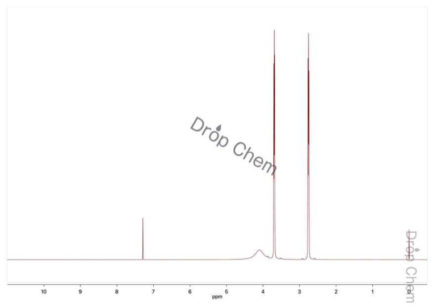 ジエタノールアミンの1HNMRスペクトル