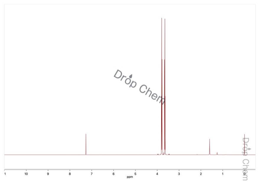 ビス(2-クロロエチル)エーテルの1HNMRスペクトル