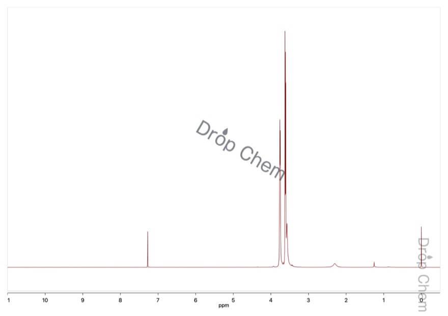 ジエチレングリコールの1HNMRスペクトル
