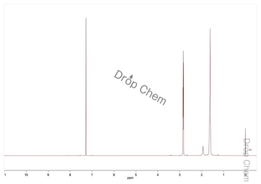 ヘキサメチレンイミンの1HNMRスペクトル