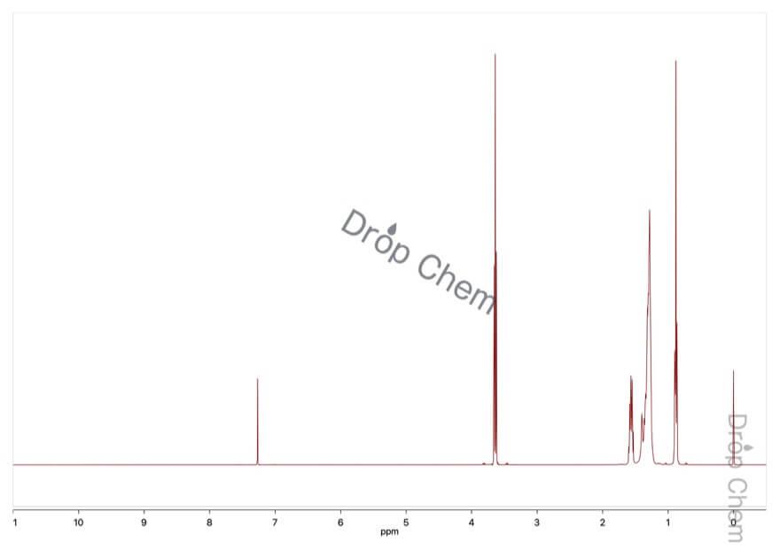 1-オクタノールの1HNMRスペクトル