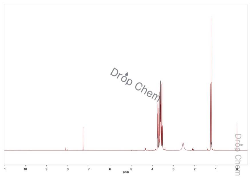 ジエチレングリコールモノエチルエーテルの1HNMRスペクトル