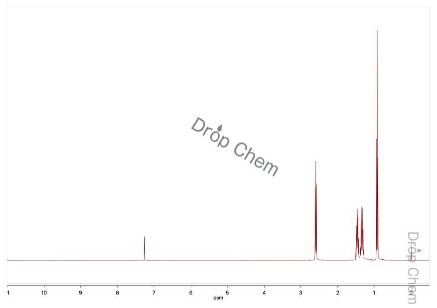 ジブチルアミンの1HNMRスペクトル