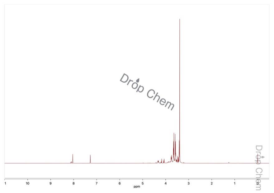 ジエチレングリコールジメチルエーテルの1HNMRスペクトル