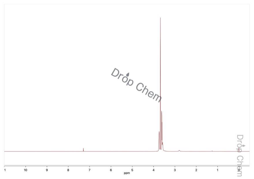 トリエチレングリコールの1HNMRスペクトル
