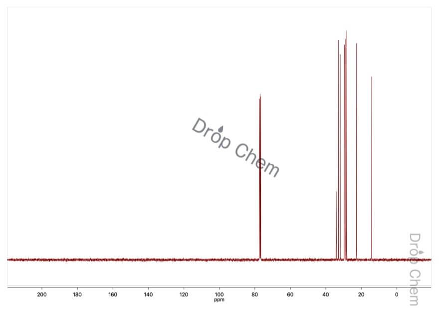 1-ブロモデカンの13CNMRスペクトル