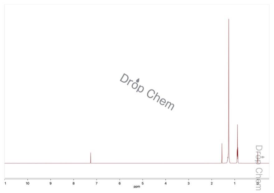 ドデカンの1HNMRスペクトル