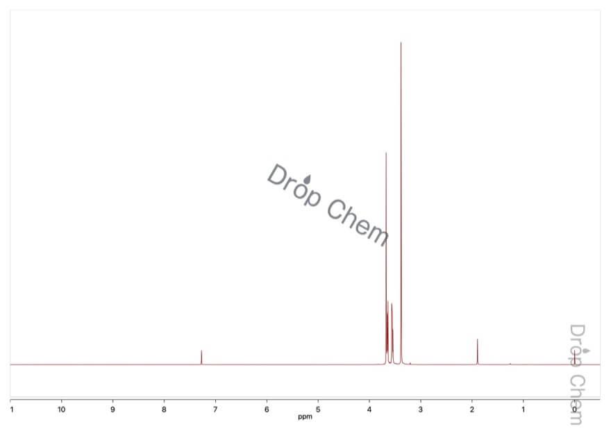トリエチレングリコールジメチルエーテルの1HNMRスペクトル