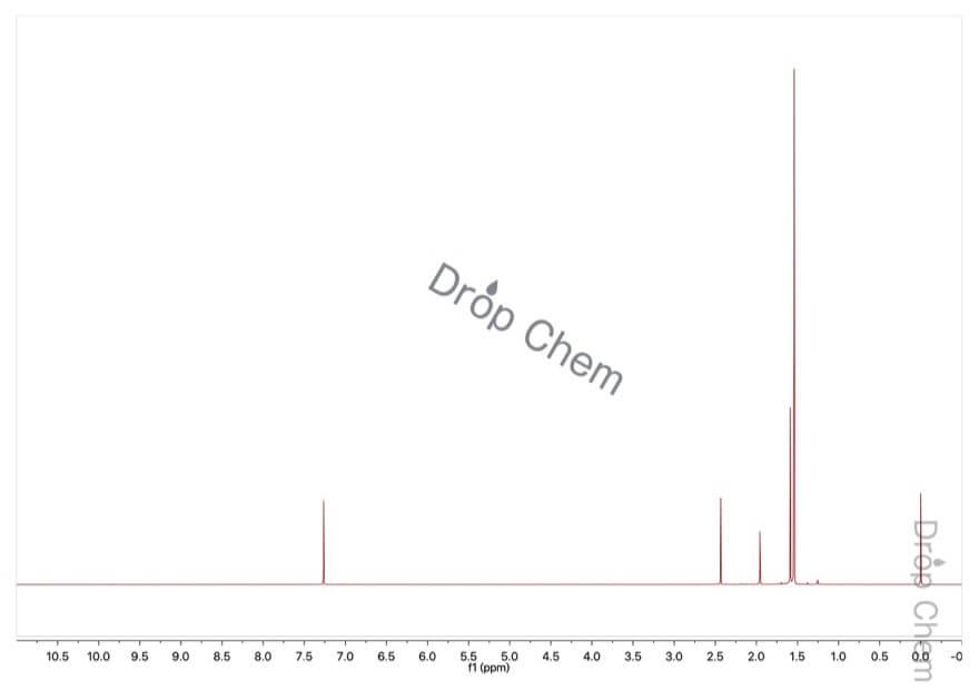 2-メチル-3-ブチン-2-オールの1HNMRスペクトル