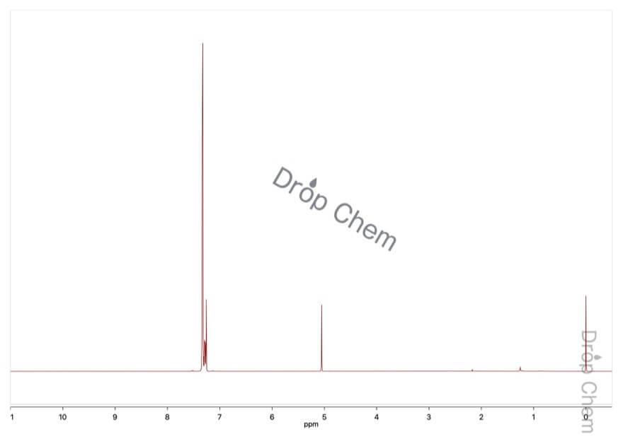 ジフェニル酢酸の1HNMRスペクトル