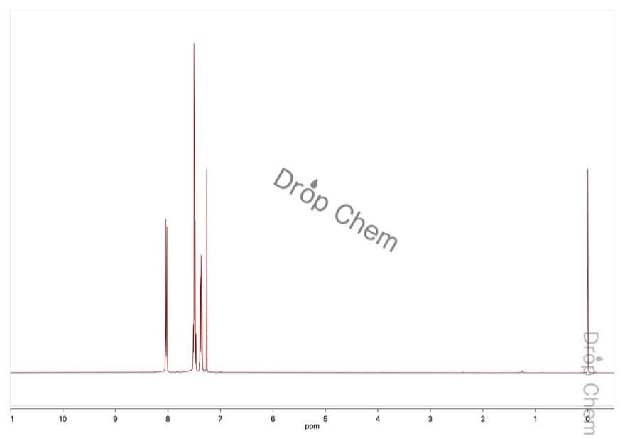 2-クロロ安息香酸の1HNMRスペクトル