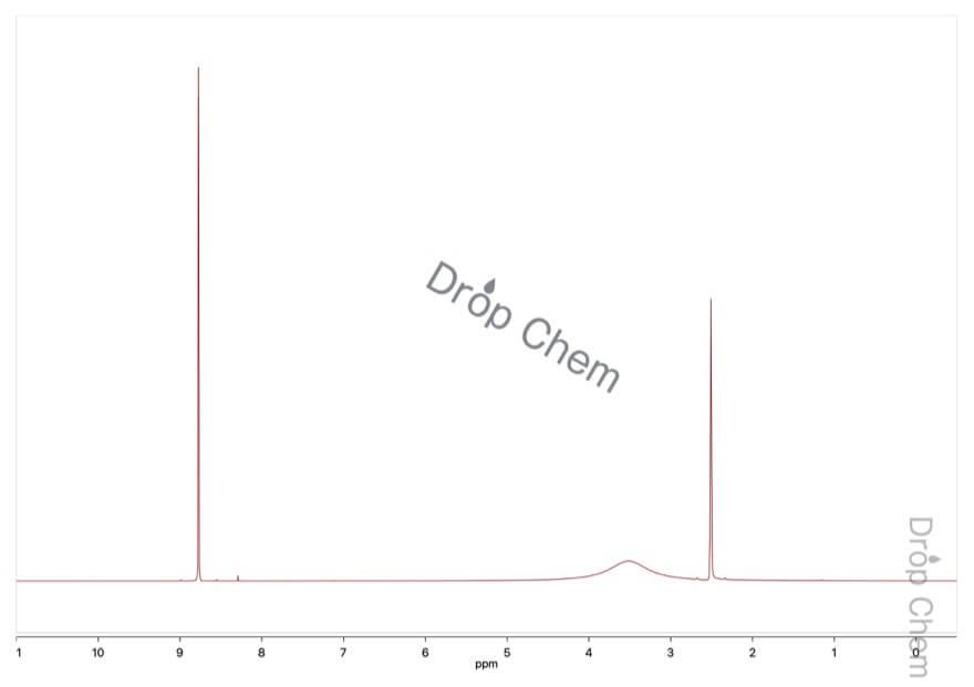 4-クロロ-3,5-ジニトロ安息香酸の1HNMRスペクトル