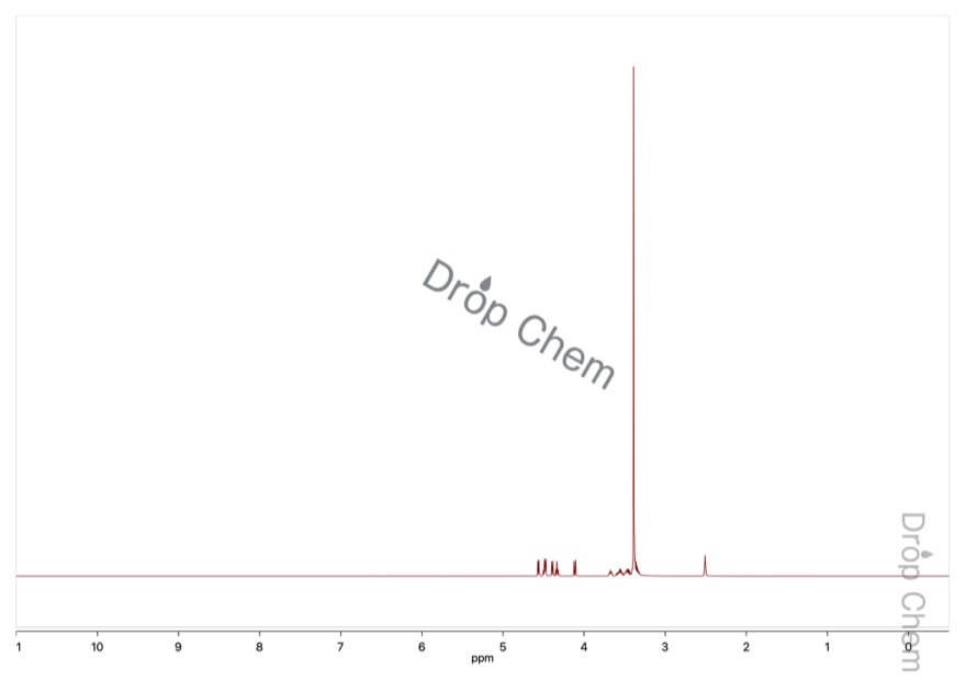 D-ソルビトールの1HNMRスペクトル