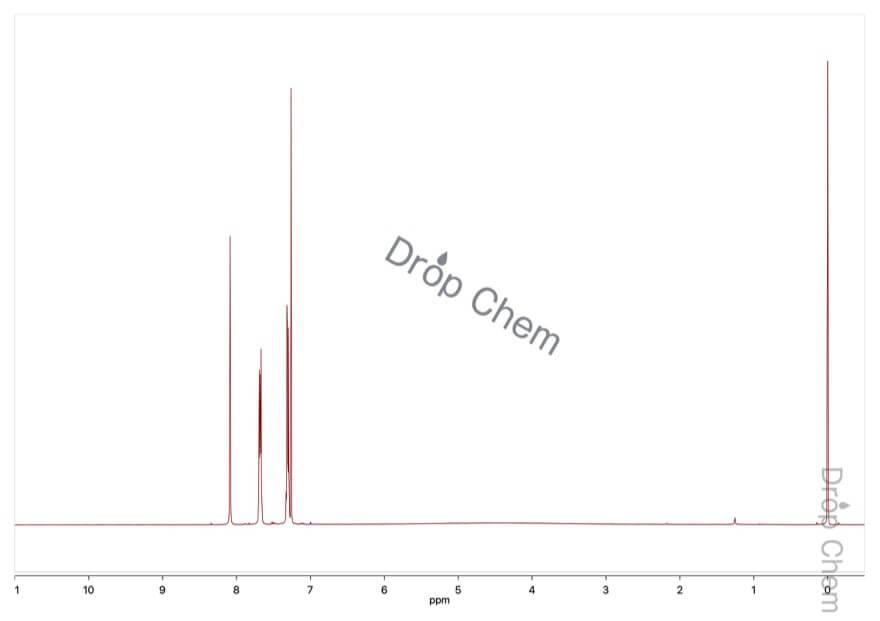 ベンゾイミダゾールの1HNMRスペクトル